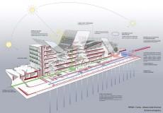 Renzo Piano diseña el Museo de las Ciencias de Trento sobre terrenos de una antigua fábrica de Michelin. El centro se climatiza por geotermia