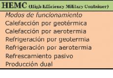 Baños árabes geotérmicos en Málaga
