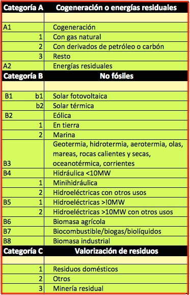 Decreto ER 2014