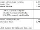 Fomento prevé inversiones de 3.795 M€ en rehabilitación y eficiencia energética hasta 2016