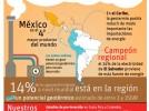 Con el petróleo en caída libre la geotermia gana al resto de energías renovables