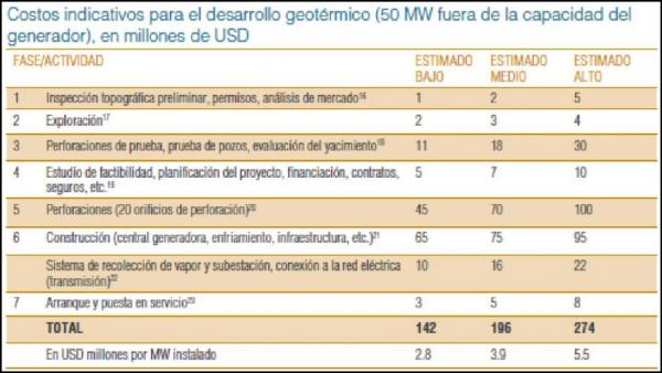 BID.Geotermia.1