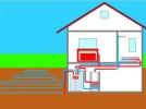 Abierto el plazo para la solicitud de créditos a proyectos de instalaciones geotérmicas