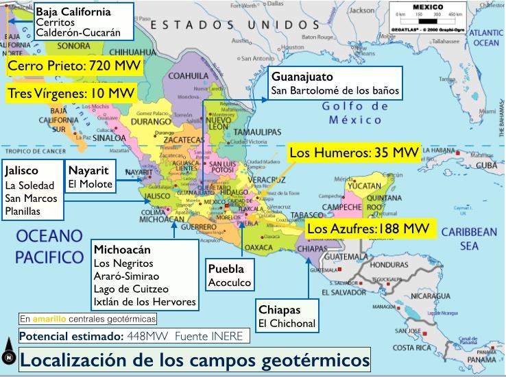 México.Concesiones
