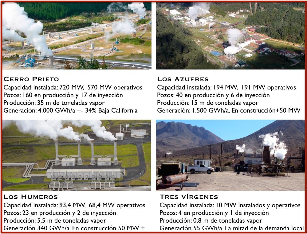 México 4plantas geotermia