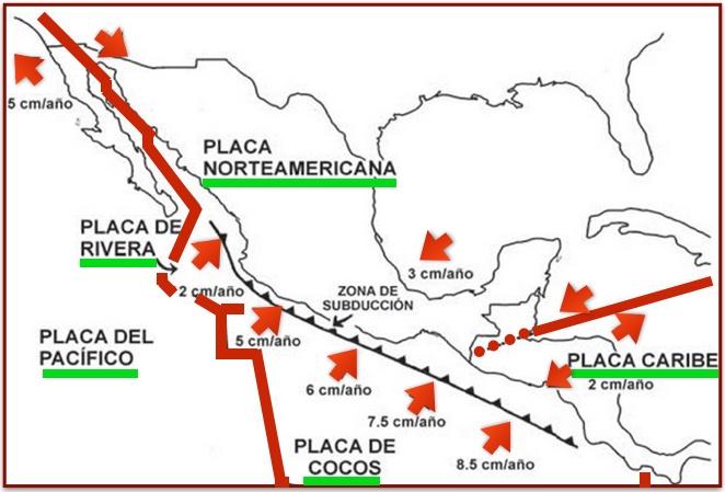 México.Placas.Geotermia