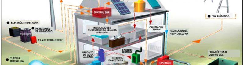 ¿Cuál es el sistema de climatización renovable más conveniente y barato?