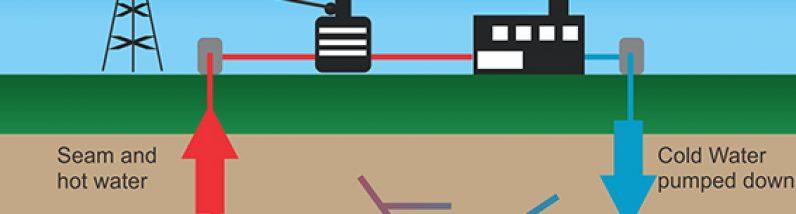 Nuevas técnicas para los sondeos geotérmicos profundos