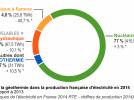 Escrutinio a los recursos geológicos franceses para su contribución a la transición energética