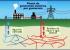El 17 de mayo próxima subasta de 3.000 MW de energías renovables