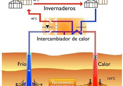 Sacyr y Cardial localizan en Níjar un yacimiento geotérmico a 490 metros de profundidad