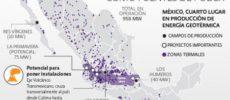 México ha concedido 27 nuevos permisos de generación geotérmica