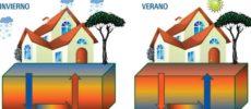 Las bombas de calor, decisivas en la descarbonización energética de los edificios