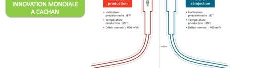 A punto la primera planta geotérmica del mundo con pozos horizontales