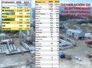 13.200 MW de generación geotérmica instalados en el mundo