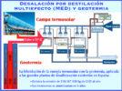 Un sistema híbrido geotermia-solar reduciría drásticamente los costes energéticos de las desaladoras en España