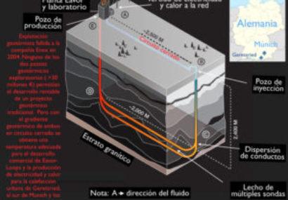 Dos  proyectos revolucionarios ganan ex aequo el premio europeo de geotermia